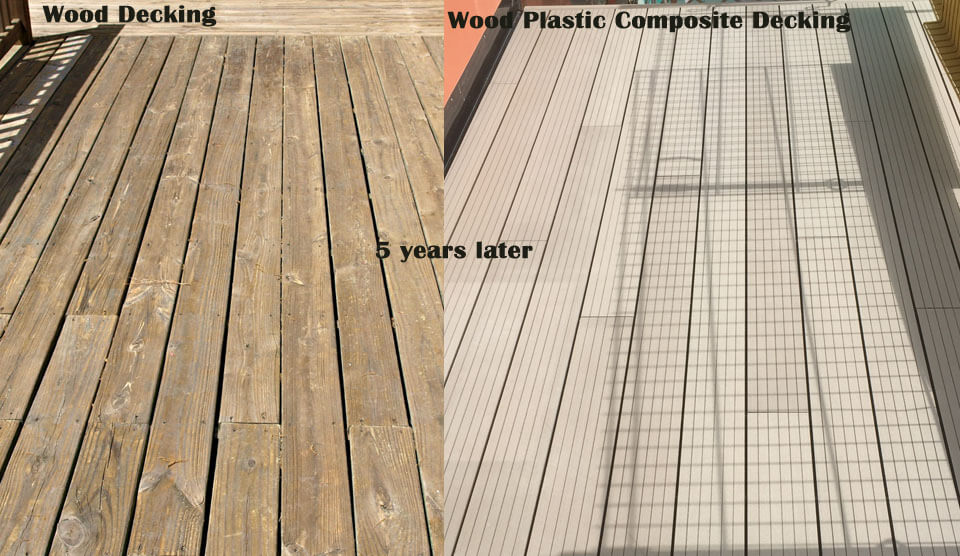 Characteristics of Wood Plastic Composite Product